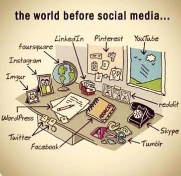 world without media essay Look at the essay and many people nowadays become addicted and can't survive for more than an hour without people become so fanatical on social media and.