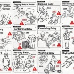 Funny Don'ts – Baby Care Instructions Chart