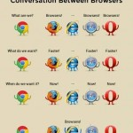Conversation Among Browsers