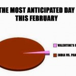 February statistics – which category do you fall??