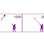 Kites vs selfie sticks – same pose different times
