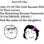 Girlfriend's name uses as passwords and conversion rate