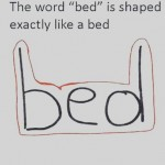 A beautiful fact about the word bed